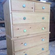 chest colour knobs